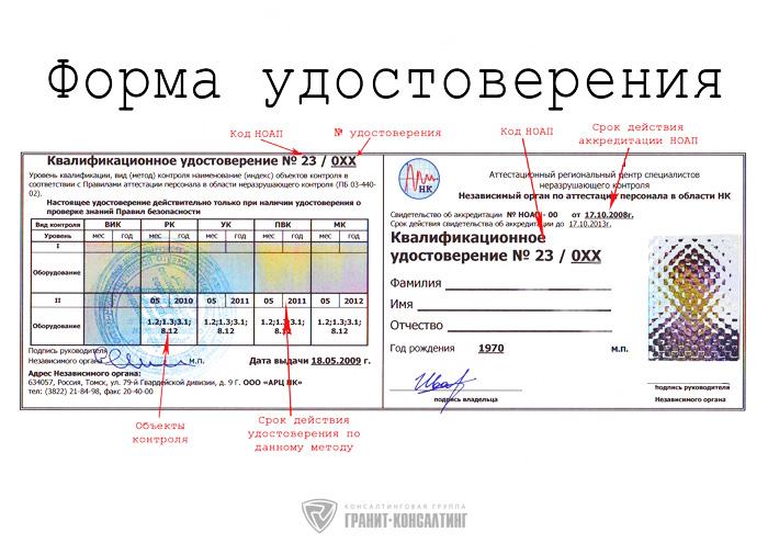 должностная инструкция начальника лаборатории неразрушающего контроля - фото 7